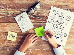 קורס SAP עריכות מסמכים - קורסים SAP Business One
